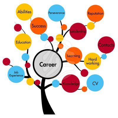 Curriculum vitae for medical technologist